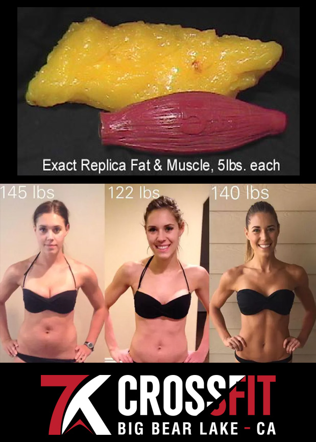 Ladies + CrossFit – Will the Weightlifting make me Bulky?!